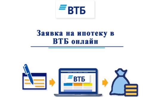 втб заявка на кредит онлайн